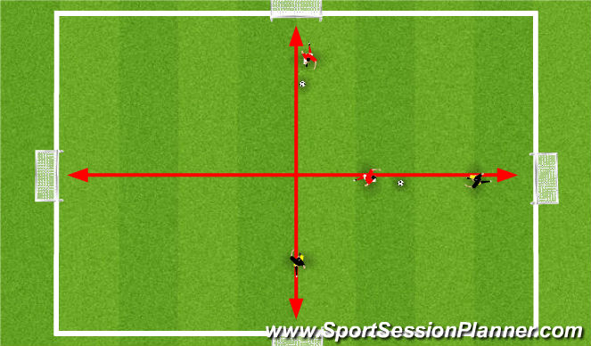 Football/Soccer Session Plan Drill (Colour): 1 V 1 Simultaneous