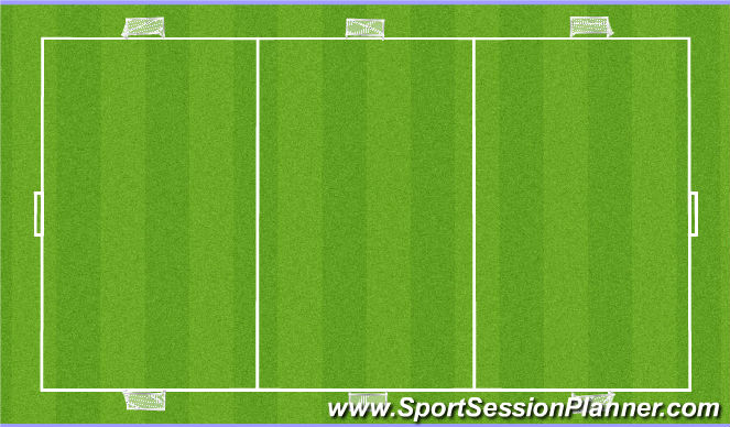 Football/Soccer Session Plan Drill (Colour): Small-Sided Scrimmage