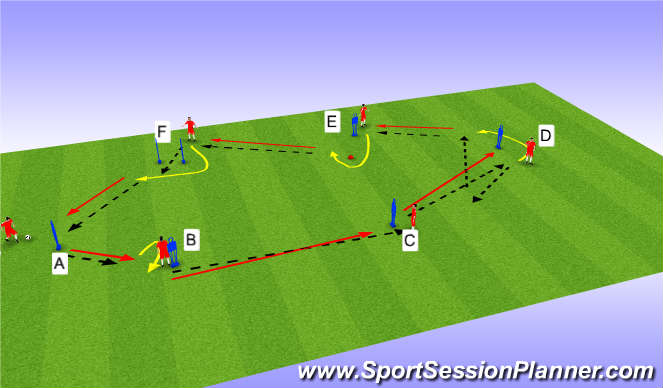 Football/Soccer Session Plan Drill (Colour): passing drill