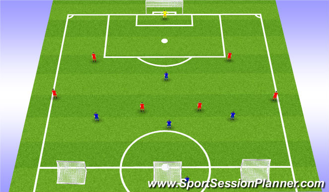 Football/Soccer Session Plan Drill (Colour): Building From The Back - Set Up