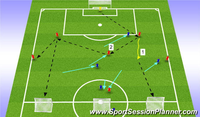 Football/Soccer Session Plan Drill (Colour): Movements / Patterns