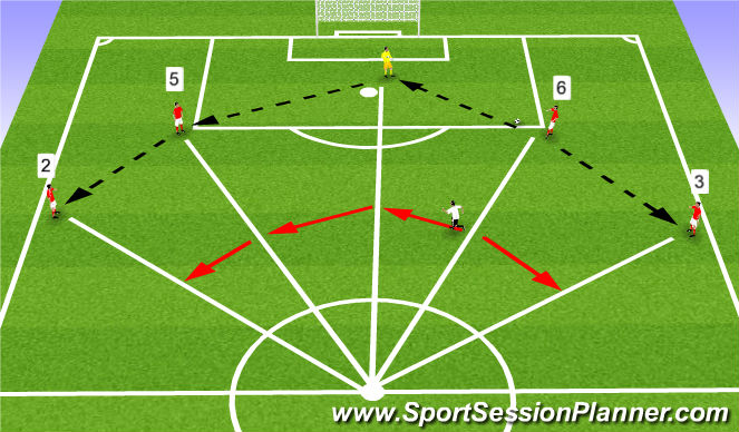 Football/Soccer Session Plan Drill (Colour): striker movement when dropping off