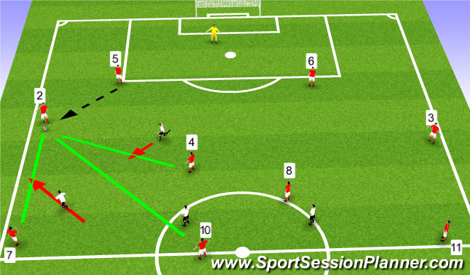 Football/Soccer Session Plan Drill (Colour): wide player movement when dropping off
