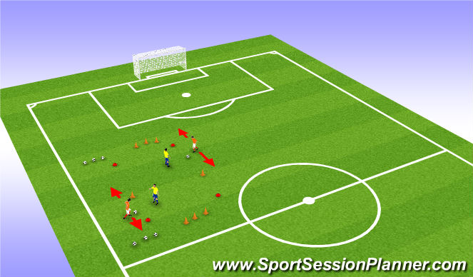 Football/Soccer Session Plan Drill (Colour): Shadow boxing