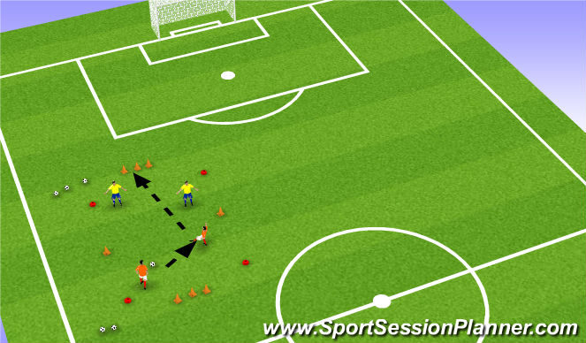 Football/Soccer Session Plan Drill (Colour): 2v2 bowling