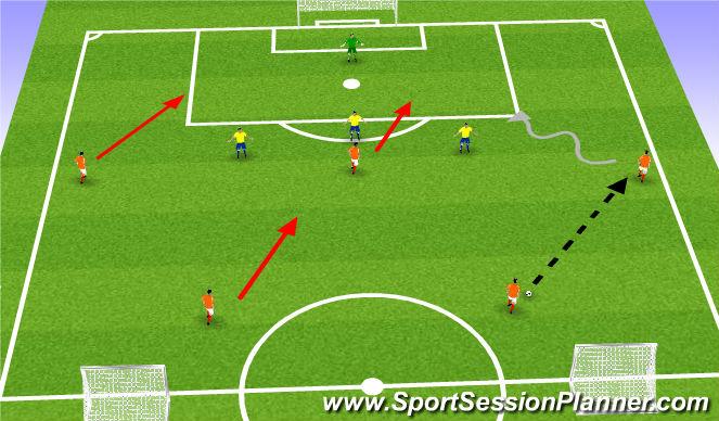 Football/Soccer Session Plan Drill (Colour): 5v3+GK