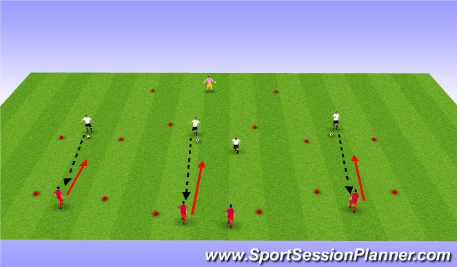 Football/Soccer Session Plan Drill (Colour): 1 v 1 and 2 v 2