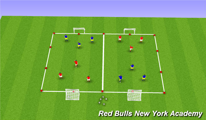 Football/Soccer Session Plan Drill (Colour): 3v3/4v4 Free Play
