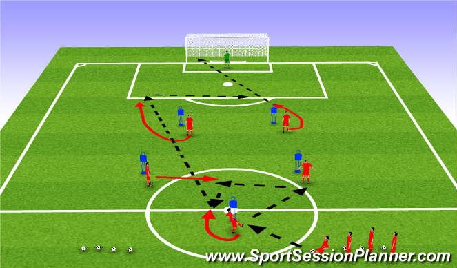 Football/Soccer Session Plan Drill (Colour): Progression2