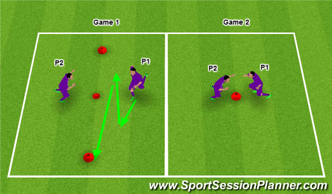Football/Soccer Session Plan Drill (Colour): SAQ - Reactions
