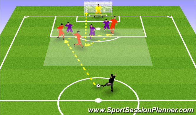 Football/Soccer Session Plan Drill (Colour): Opposed Shooting Around Pen Area