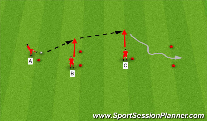 Football/Soccer Session Plan Drill (Colour): Peel off
