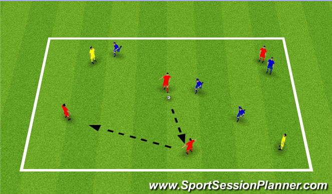 Football/Soccer Session Plan Drill (Colour): 4v4 +2 Possession