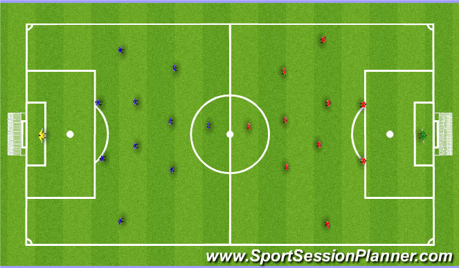 Football/Soccer Session Plan Drill (Colour): Scrimmage 11v11