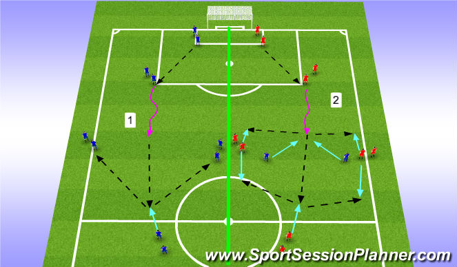 Football/Soccer Session Plan Drill (Colour): Centre Back Patterns