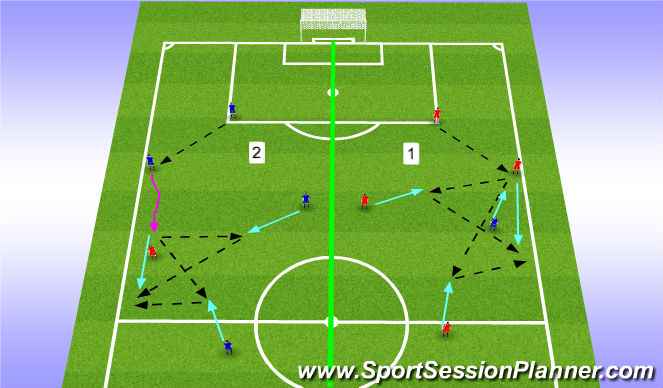 Football/Soccer Session Plan Drill (Colour): Full Back Patterns