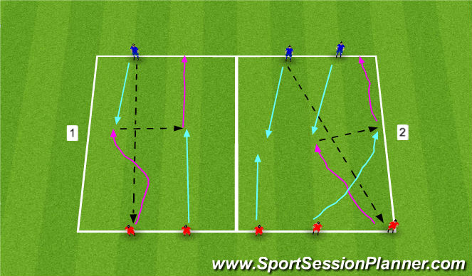 Football/Soccer Session Plan Drill (Colour): Carrying to Release