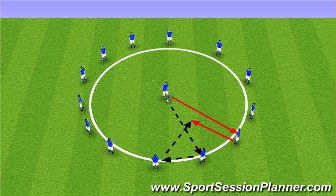 Football/Soccer Session Plan Drill (Colour): Circle 2 passes ahead