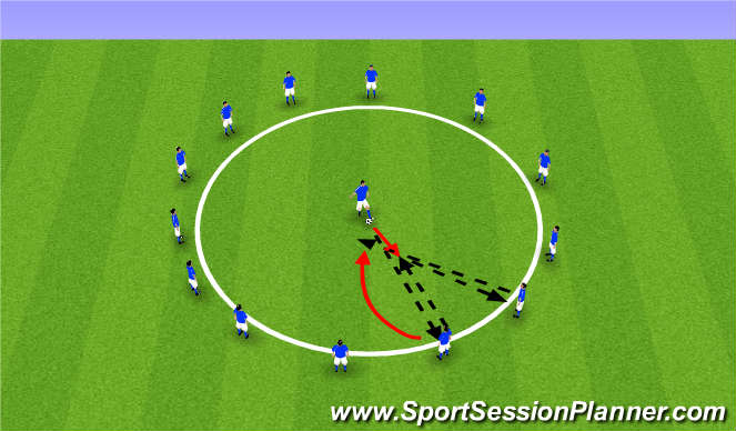 Football/Soccer Session Plan Drill (Colour): Circle - Overlap