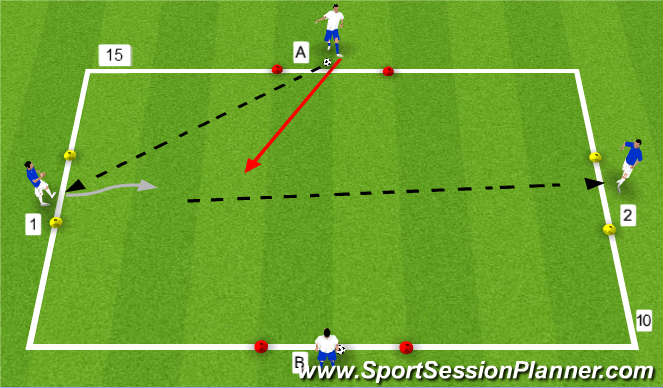 Football/Soccer Session Plan Drill (Colour): Pressure Activity