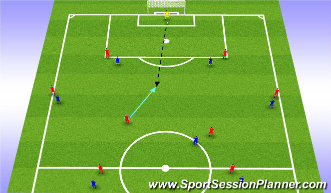 Football/Soccer Session Plan Drill (Colour): Midfield