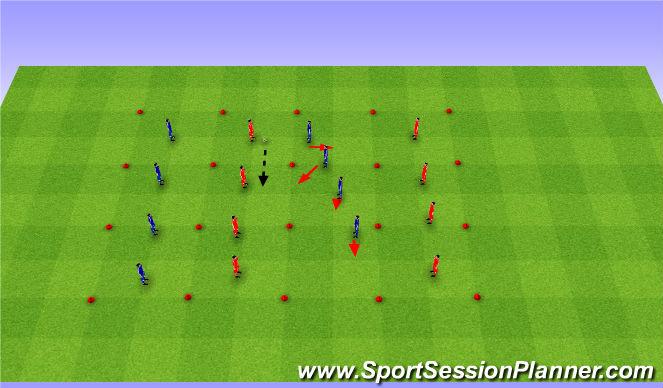 Football/Soccer Session Plan Drill (Colour): Pressing and covering. Press i asekuracja.