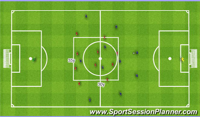 Football/Soccer Session Plan Drill (Colour): Prevent penetration throught the middle. Unikanie penetracji środkiem.