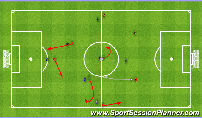 Football/Soccer Session Plan Drill (Colour): CM facing the opponents goal. ŚP twarzą do bramki Przeciwnika podczas wyprowadzenia.