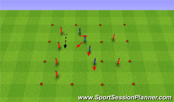 Football/Soccer Session Plan Drill (Colour): Pressing and covering. Press i asekuracja.