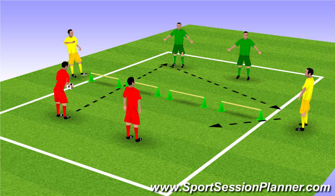 Football/Soccer Session Plan Drill (Colour): GK Tennis Warm Up