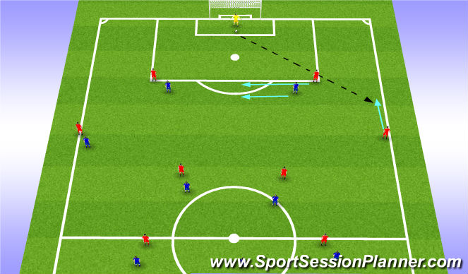 Football/Soccer Session Plan Drill (Colour): Full Back