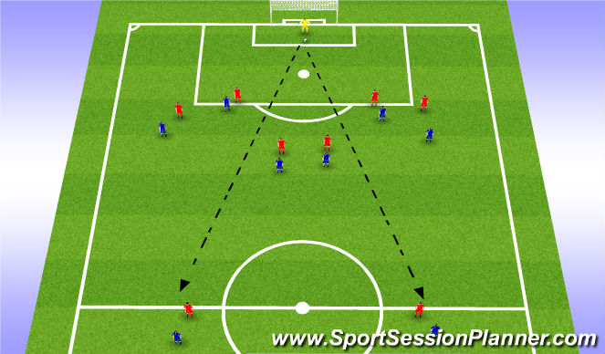 Football/Soccer Session Plan Drill (Colour): Striker
