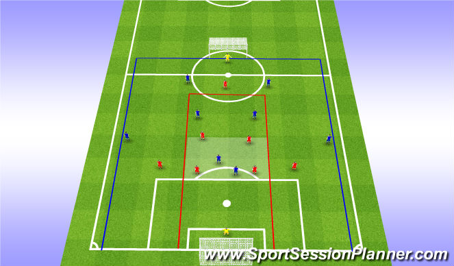 Football/Soccer Session Plan Drill (Colour): Overall Set Up