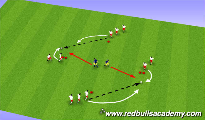 Football/Soccer Session Plan Drill (Colour): Passing & Combinations I