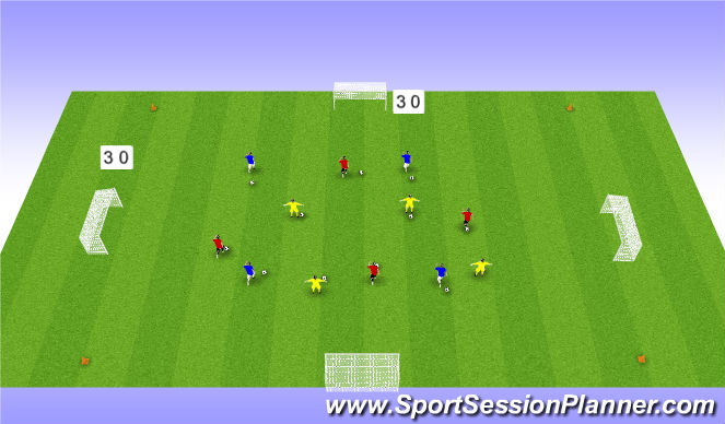 Football/Soccer Session Plan Drill (Colour): Warm Up -Goal Galore
