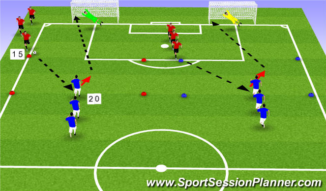 Football/Soccer Session Plan Drill (Colour): Technique -Shoot