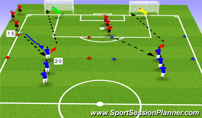 Football/Soccer Session Plan Drill (Colour): Skill - Shoot w. opp