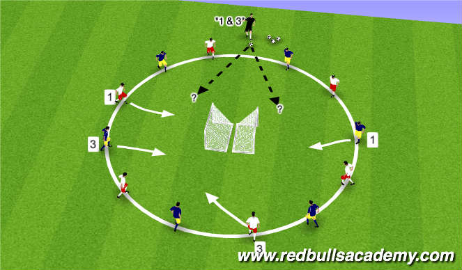 Football/Soccer Session Plan Drill (Colour): Receiving & Combination: 1v1-3v3