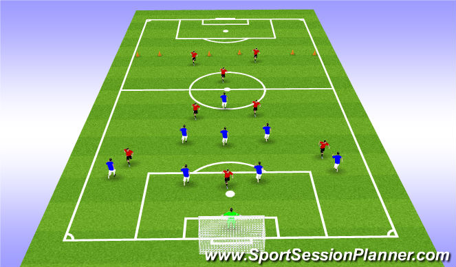 Football/Soccer Session Plan Drill (Colour): POP to Game