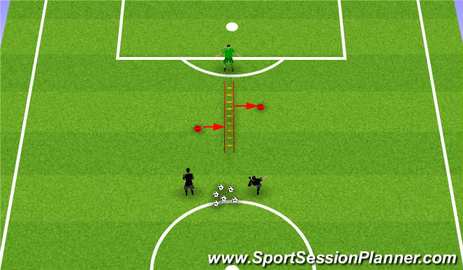 Football/Soccer Session Plan Drill (Colour): GK Ladder Fitness