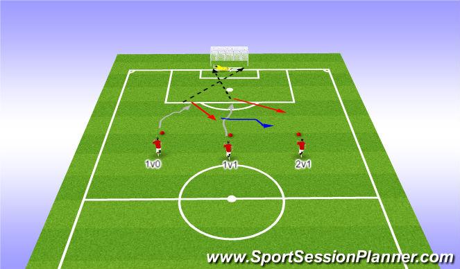 Football/Soccer Session Plan Drill (Colour): Skill