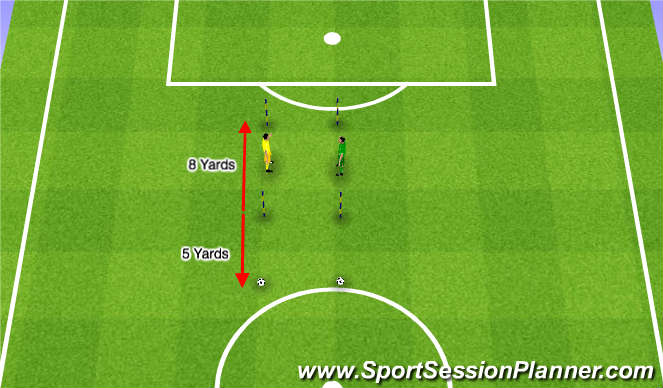Football/Soccer Session Plan Drill (Colour): GK Mirror Fitness