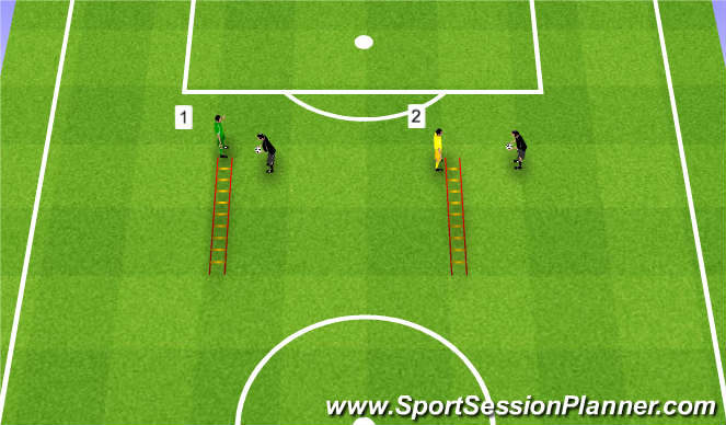 Football/Soccer Session Plan Drill (Colour): GK Fitness