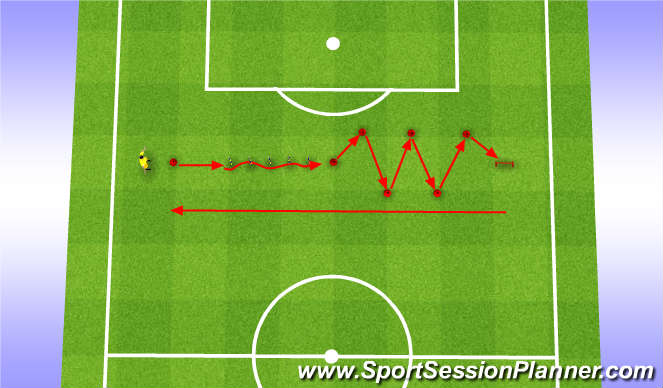 Football/Soccer Session Plan Drill (Colour): Sp/Agility Fitness