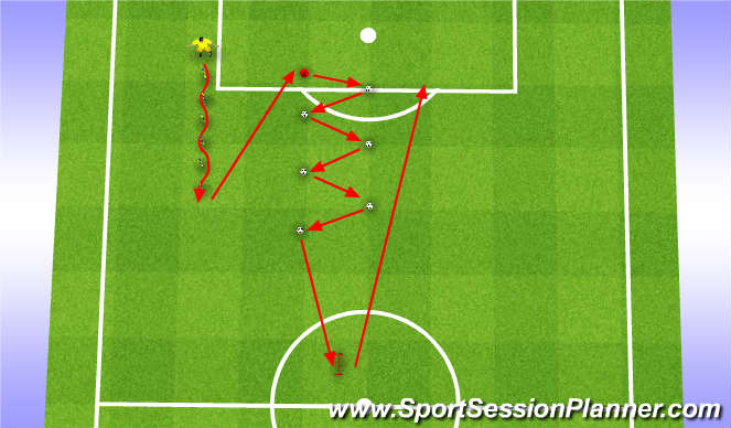 Football/Soccer Session Plan Drill (Colour): Sp/Agility Fitness 2
