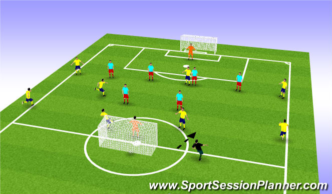 Football/Soccer Session Plan Drill (Colour): Attacking in the final 3rd