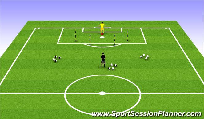 Football/Soccer Session Plan Drill (Colour): GK Reactions