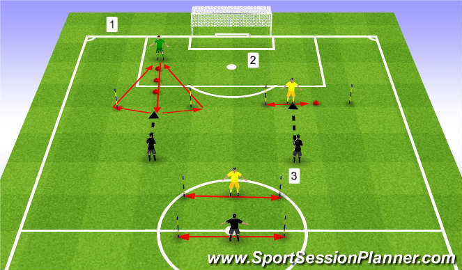 Football/Soccer Session Plan Drill (Colour): GK Warm-ups