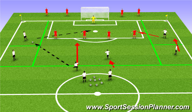Football/Soccer Session Plan Drill (Colour): Traditional WIngers