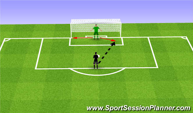 Football/Soccer Session Plan Drill (Colour): Gk Footwork/diving